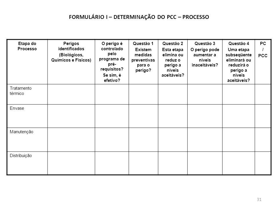 FORMULÁRIO I – DETERMINAÇÃO DO PCC – PROCESSO