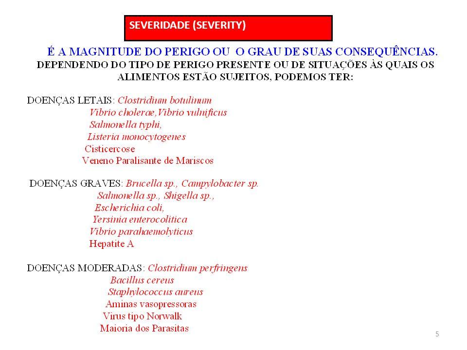 SEVERIDADE (SEVERITY)