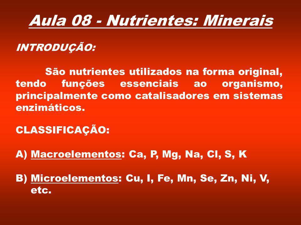 Aula 08 - Nutrientes: Minerais