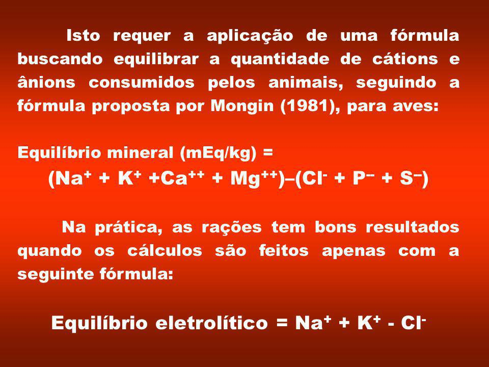 (Na+ + K+ +Ca++ + Mg++)–(Cl- + P-- + S--)