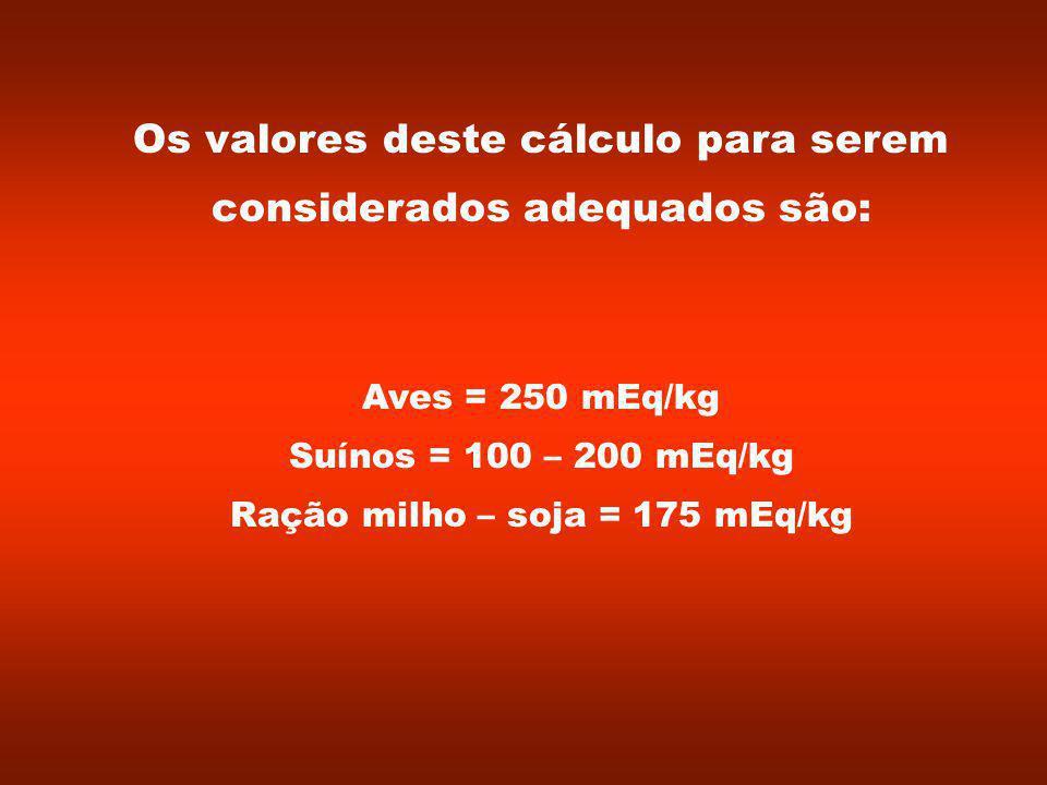 Os valores deste cálculo para serem considerados adequados são: