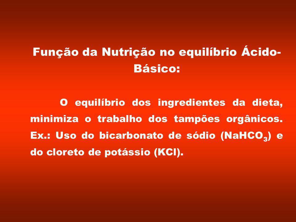 Função da Nutrição no equilíbrio Ácido-Básico: