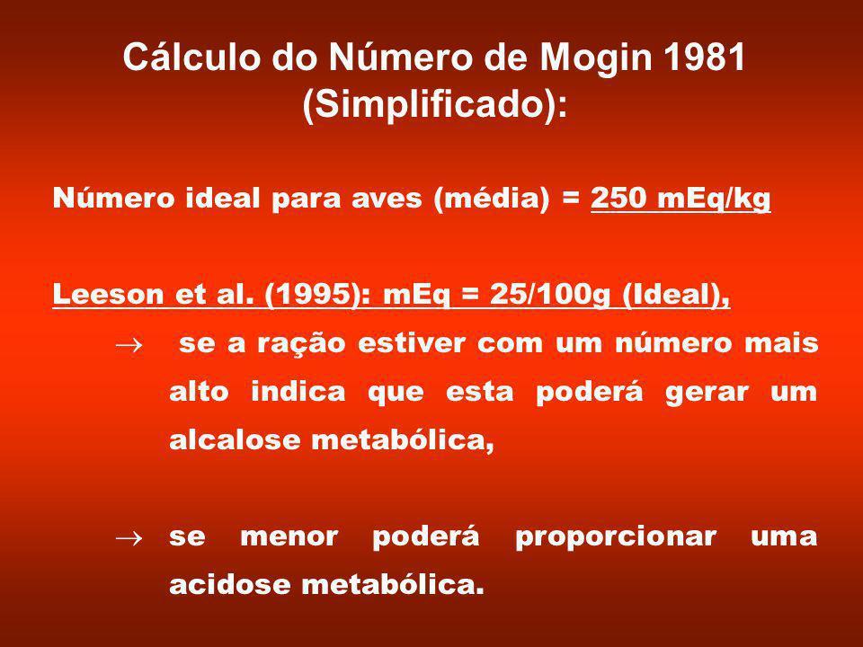 Cálculo do Número de Mogin 1981 (Simplificado):