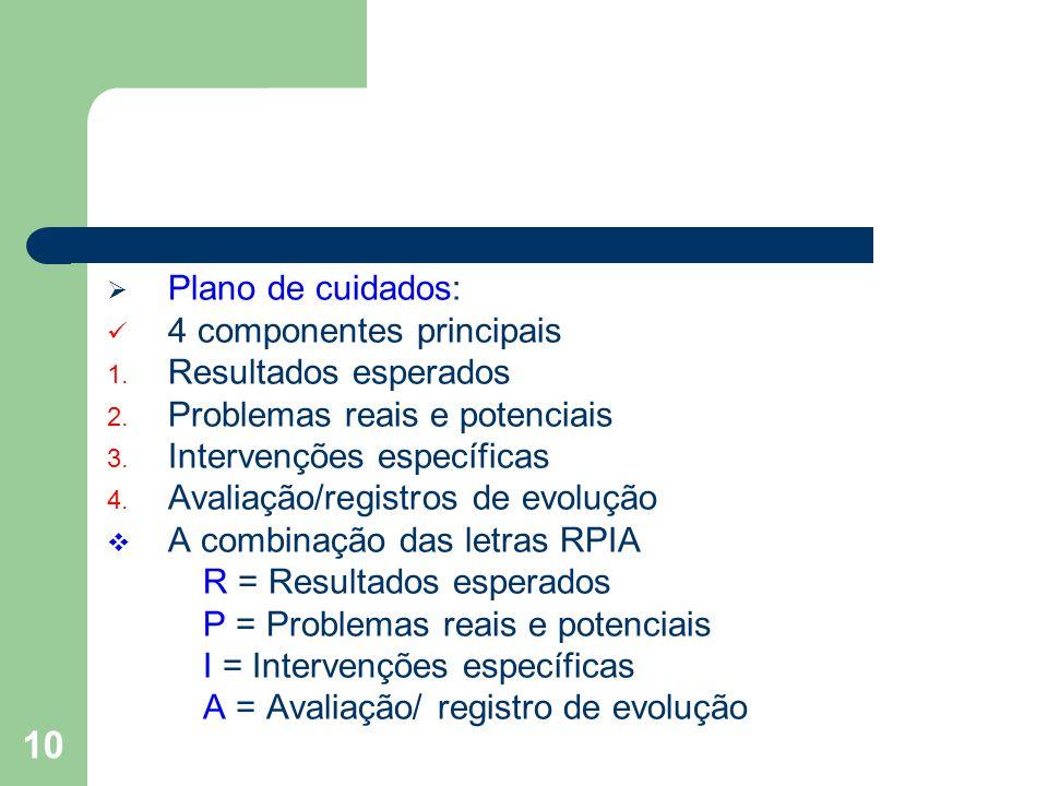 Plano de cuidados: 4 componentes principais. Resultados esperados. Problemas reais e potenciais. Intervenções específicas.