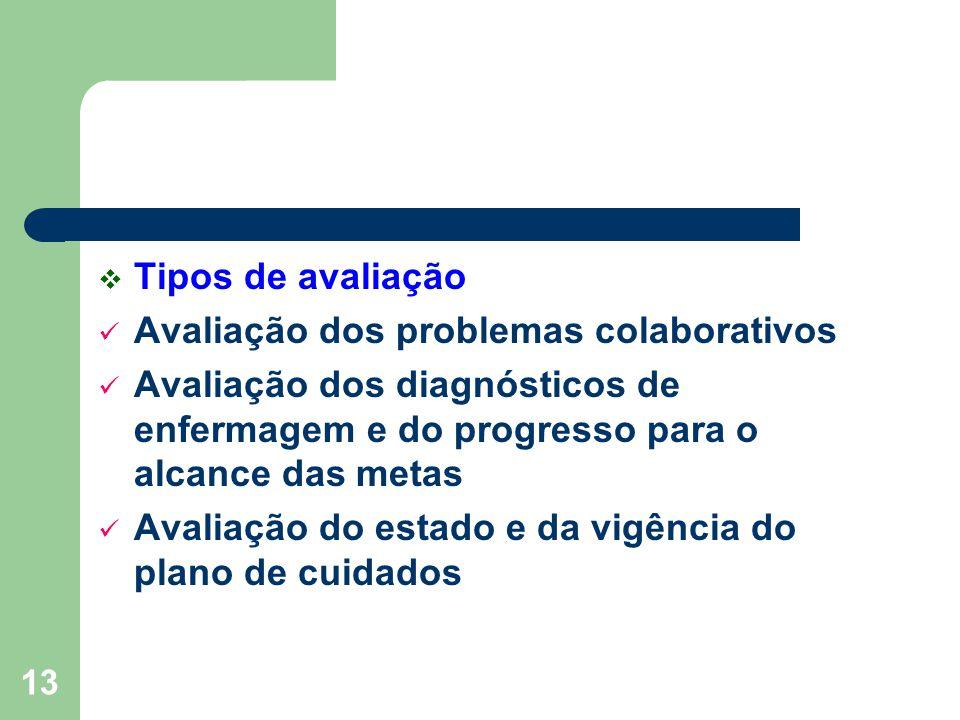 Tipos de avaliação Avaliação dos problemas colaborativos. Avaliação dos diagnósticos de enfermagem e do progresso para o alcance das metas.