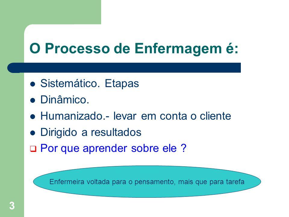 O Processo de Enfermagem é: