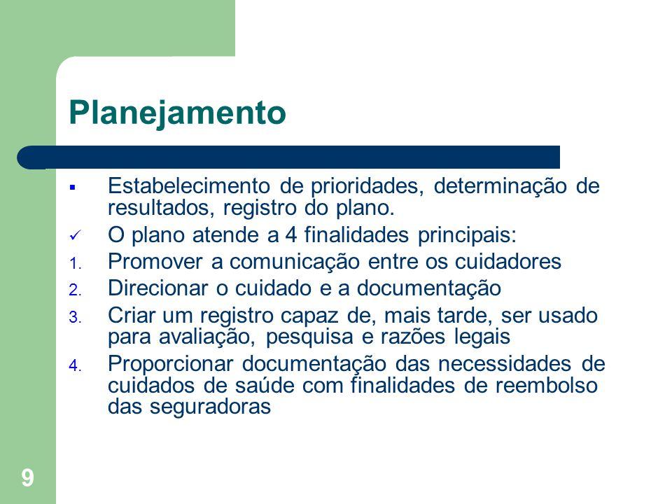 Planejamento Estabelecimento de prioridades, determinação de resultados, registro do plano. O plano atende a 4 finalidades principais: