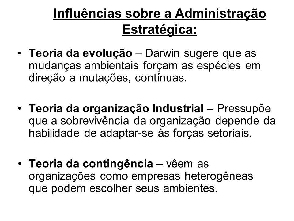 Influências sobre a Administração Estratégica:
