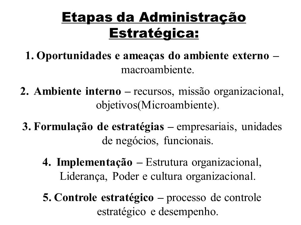 Etapas da Administração Estratégica: