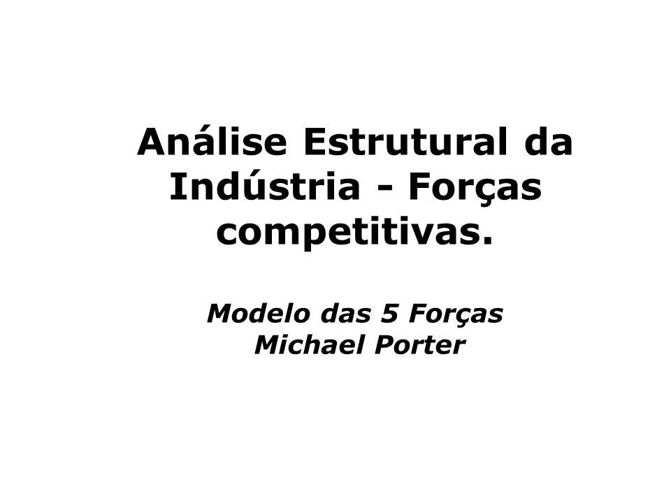 Análise Estrutural da Indústria - Forças competitivas.
