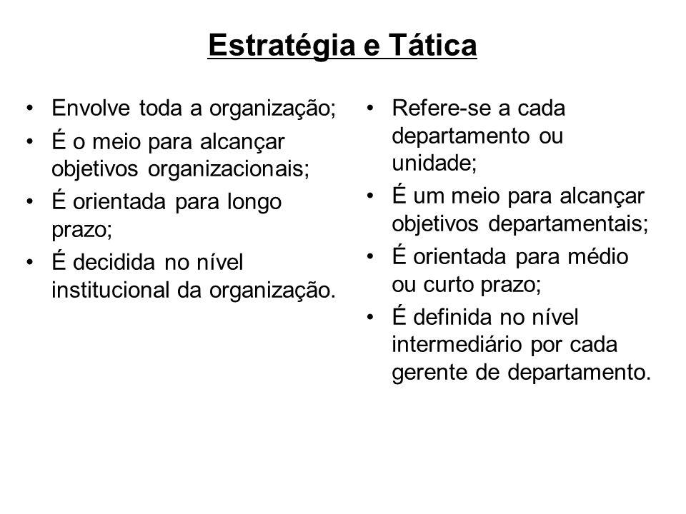Estratégia e Tática Envolve toda a organização;