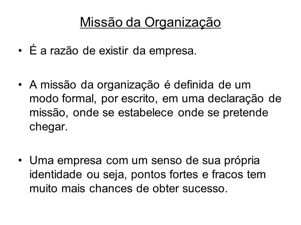 Missão da Organização É a razão de existir da empresa.