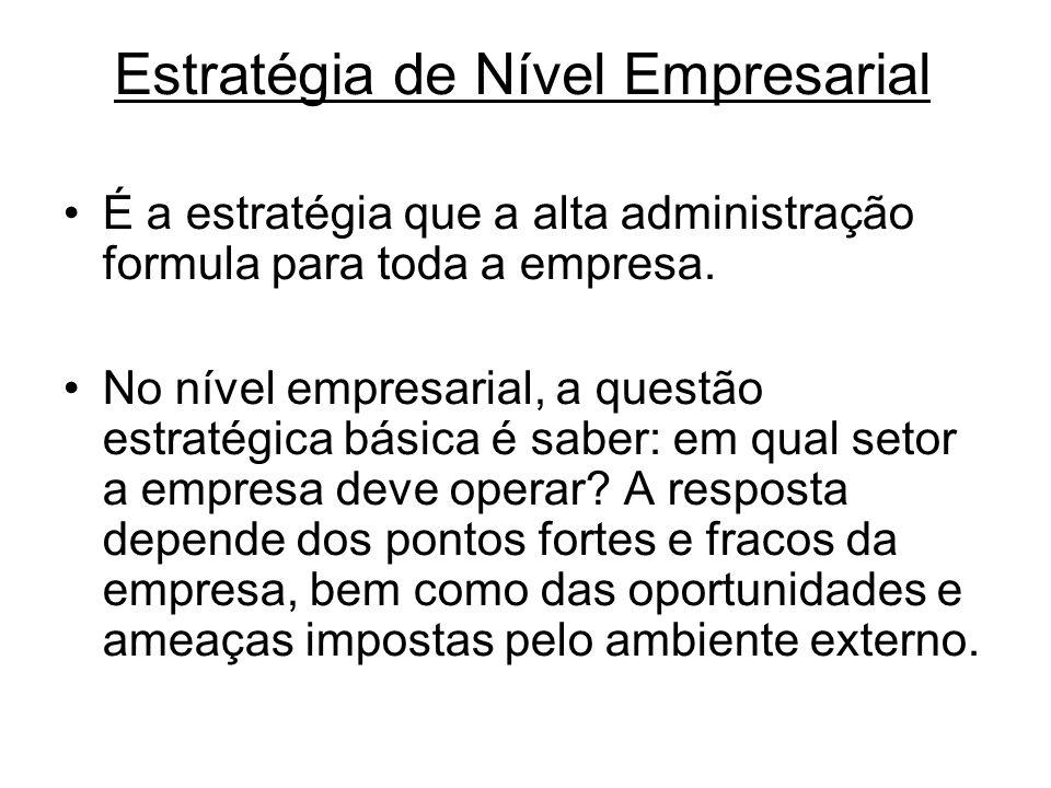 Estratégia de Nível Empresarial