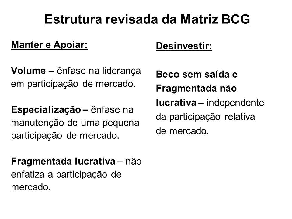 Estrutura revisada da Matriz BCG