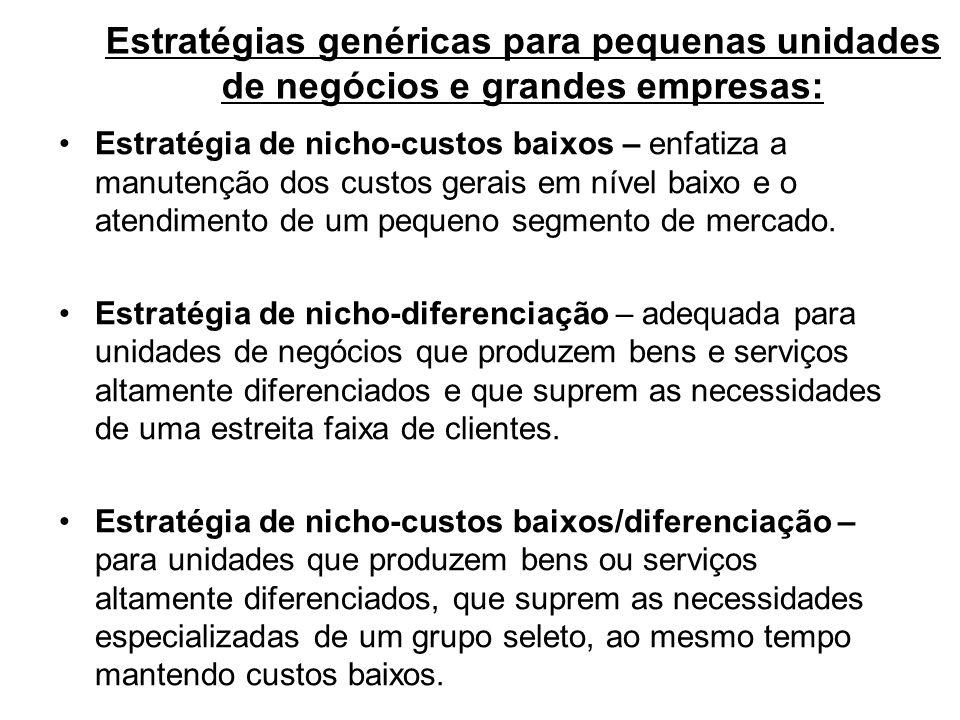 Estratégias genéricas para pequenas unidades de negócios e grandes empresas: