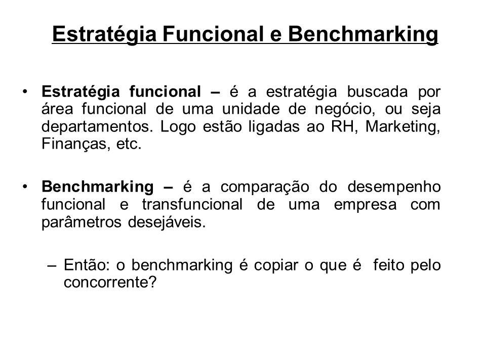 Estratégia Funcional e Benchmarking