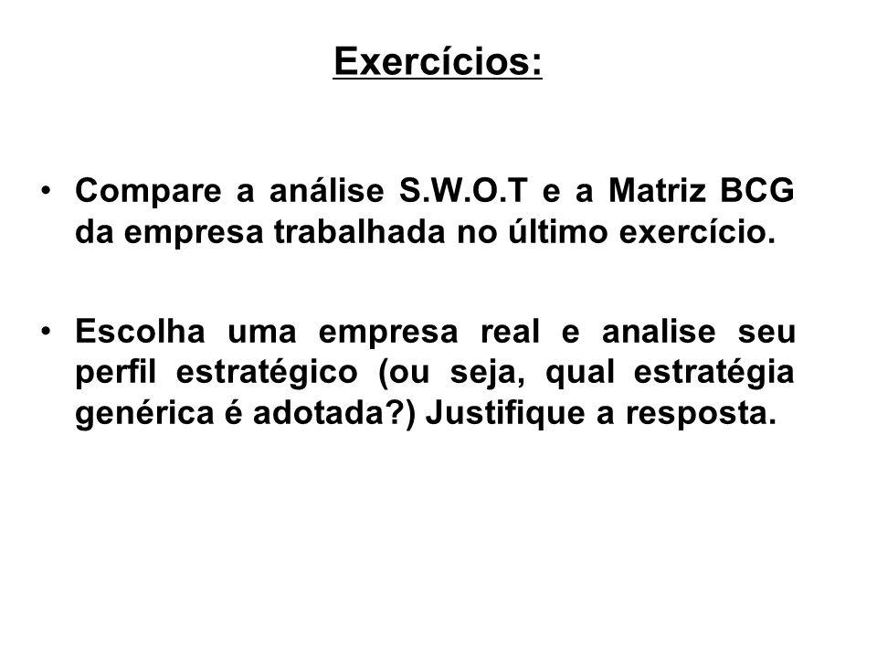 Exercícios: Compare a análise S.W.O.T e a Matriz BCG da empresa trabalhada no último exercício.