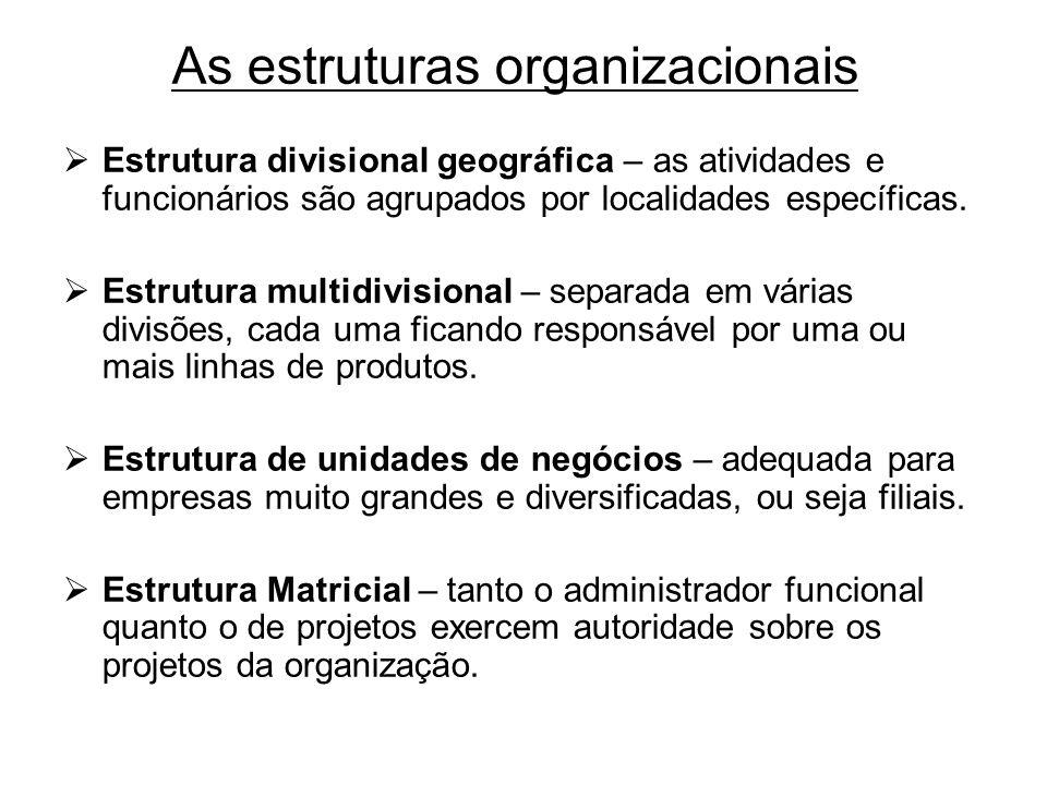 As estruturas organizacionais