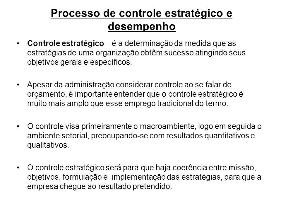 Processo de controle estratégico e desempenho