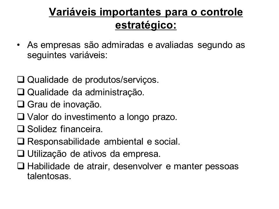 Variáveis importantes para o controle estratégico: