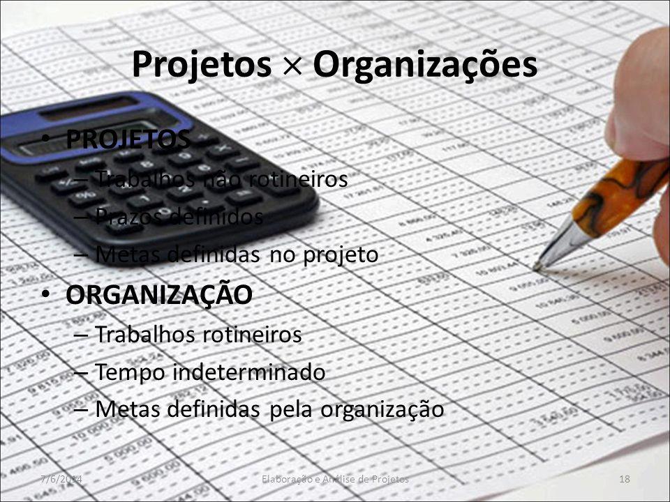 Projetos  Organizações