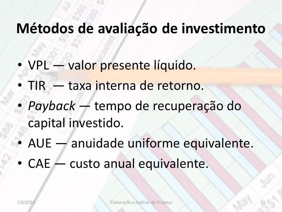 Métodos de avaliação de investimento