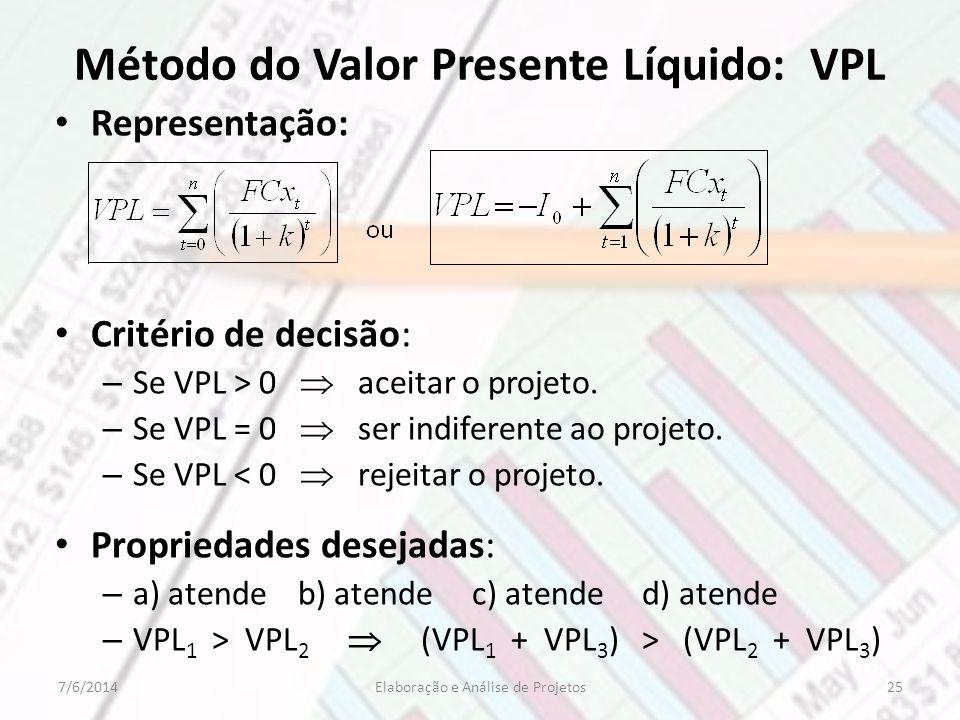 Método do Valor Presente Líquido: VPL