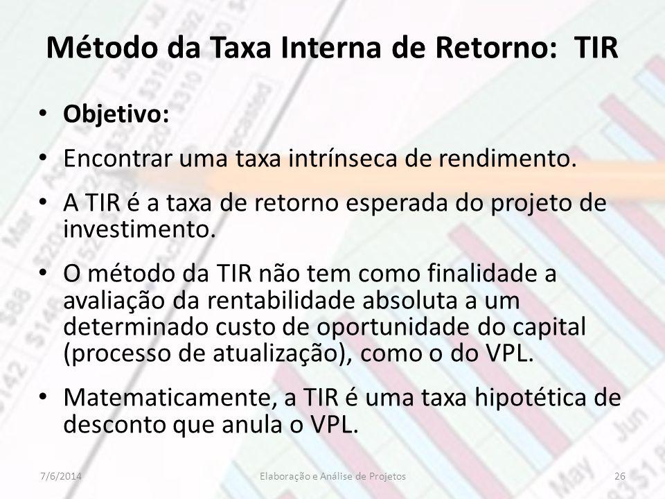 Método da Taxa Interna de Retorno: TIR