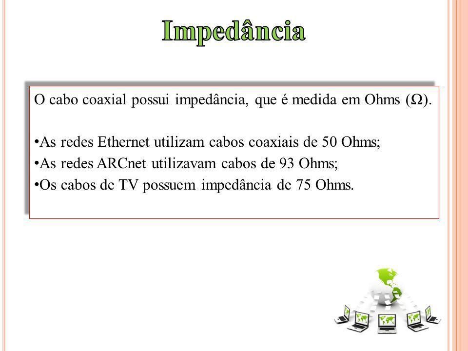Impedância O cabo coaxial possui impedância, que é medida em Ohms (Ω).