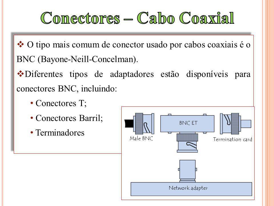 Conectores – Cabo Coaxial