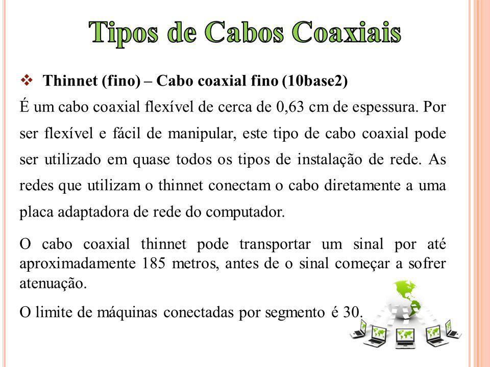 Tipos de Cabos Coaxiais