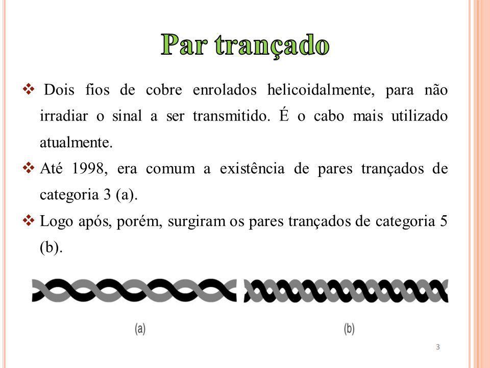 Par trançado Dois fios de cobre enrolados helicoidalmente, para não irradiar o sinal a ser transmitido. É o cabo mais utilizado atualmente.