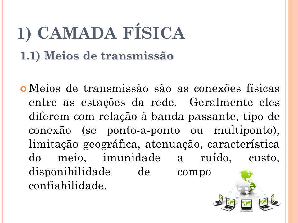 1) CAMADA FÍSICA 1.1) Meios de transmissão
