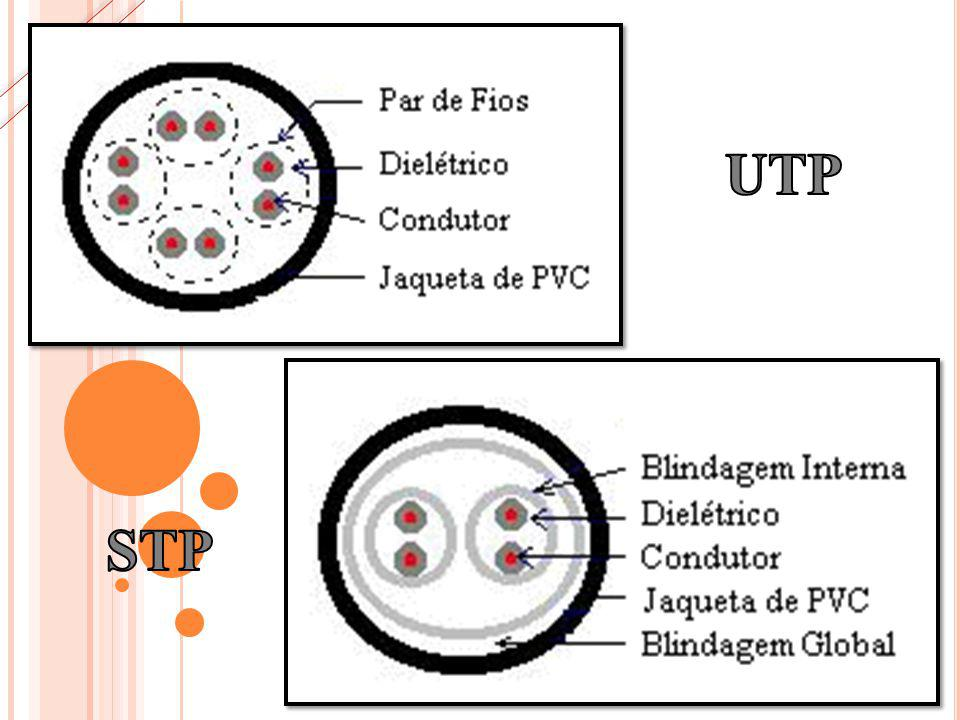 UTP STP
