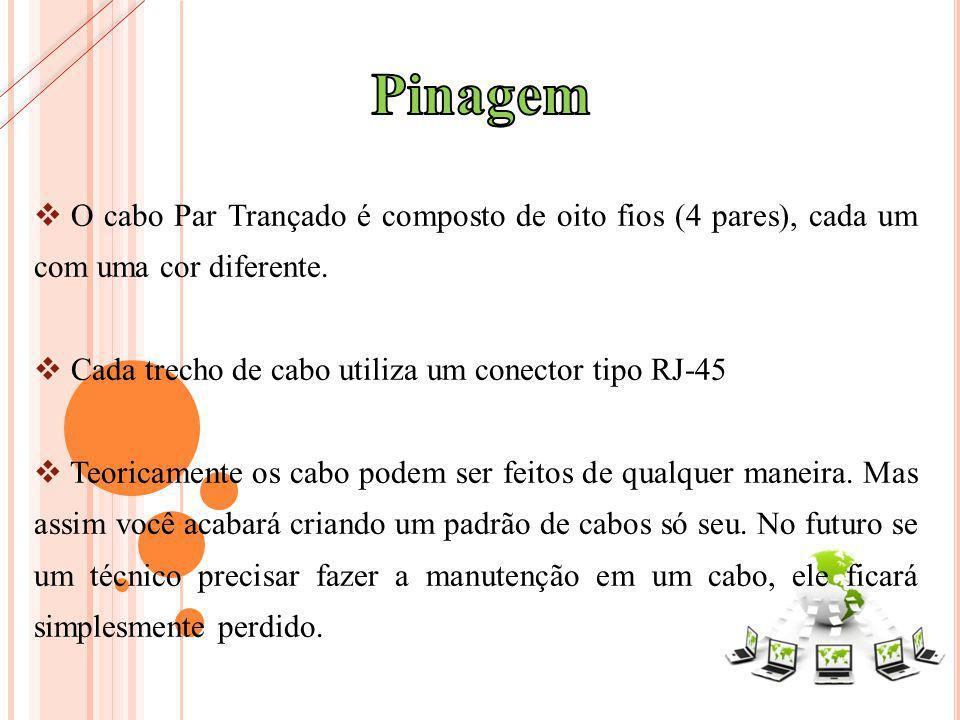 Pinagem O cabo Par Trançado é composto de oito fios (4 pares), cada um com uma cor diferente. Cada trecho de cabo utiliza um conector tipo RJ-45.