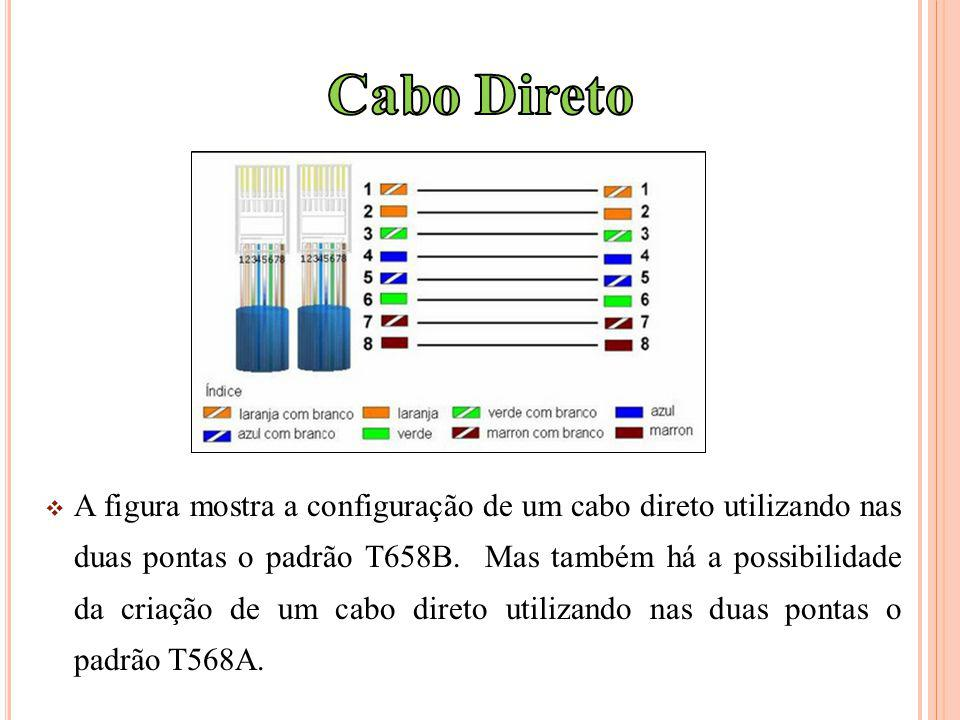 Cabo Direto
