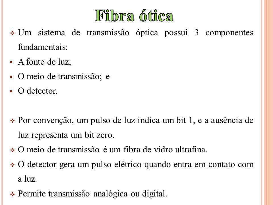 Fibra ótica Um sistema de transmissão óptica possui 3 componentes fundamentais: A fonte de luz; O meio de transmissão; e.