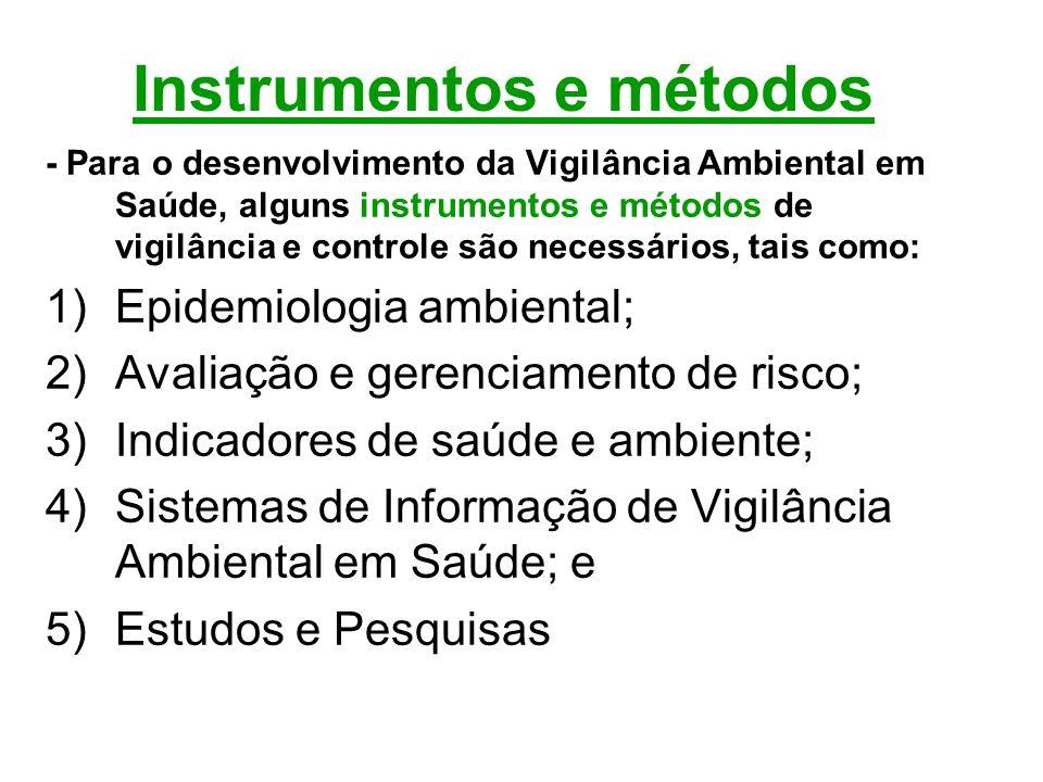 Instrumentos e métodos