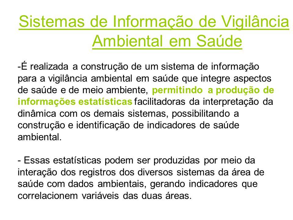 Sistemas de Informação de Vigilância Ambiental em Saúde