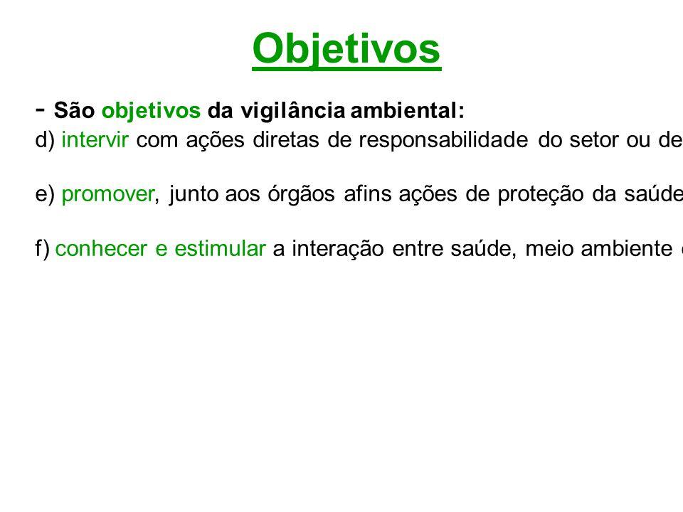 Objetivos São objetivos da vigilância ambiental: