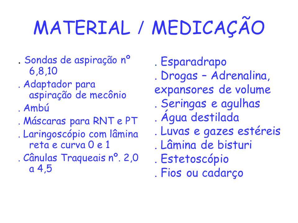 MATERIAL / MEDICAÇÃO . Sondas de aspiração nº 6,8,10 . Esparadrapo