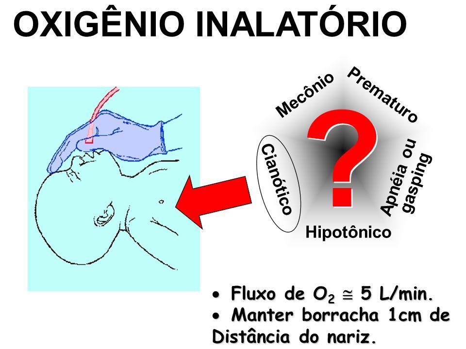 OXIGÊNIO INALATÓRIO Fluxo de O2  5 L/min. Manter borracha 1cm de