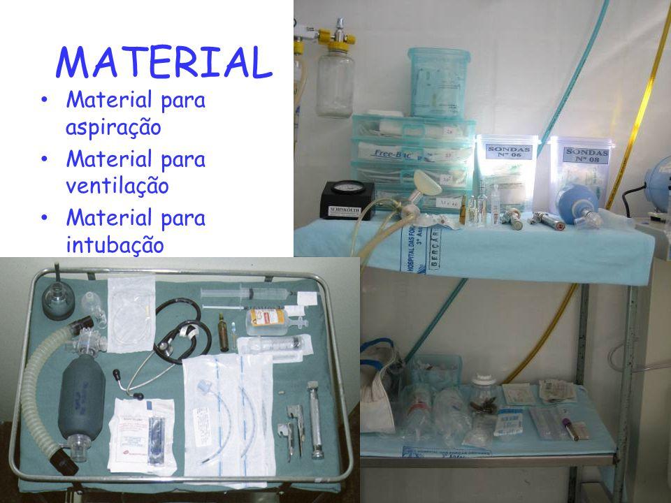 MATERIAL Material para aspiração Material para ventilação