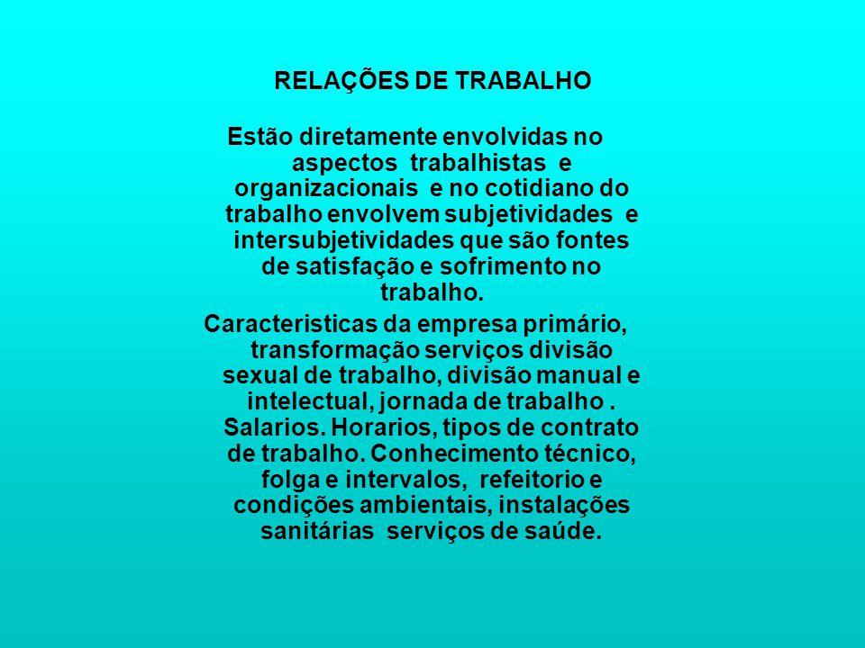 RELAÇÕES DE TRABALHO