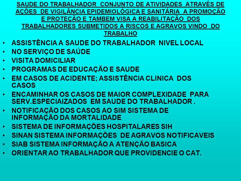ASSISTÊNCIA A SAUDE DO TRABALHADOR NIVEL LOCAL NO SERVIÇO DE SAÚDE