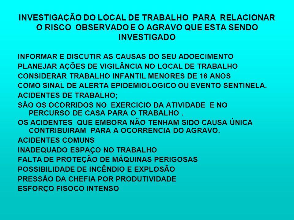 INVESTIGAÇÃO DO LOCAL DE TRABALHO PARA RELACIONAR O RISCO OBSERVADO E O AGRAVO QUE ESTA SENDO INVESTIGADO
