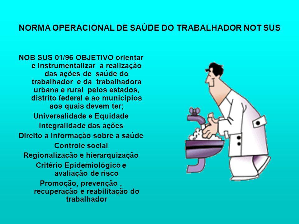 NORMA OPERACIONAL DE SAÚDE DO TRABALHADOR NOT SUS