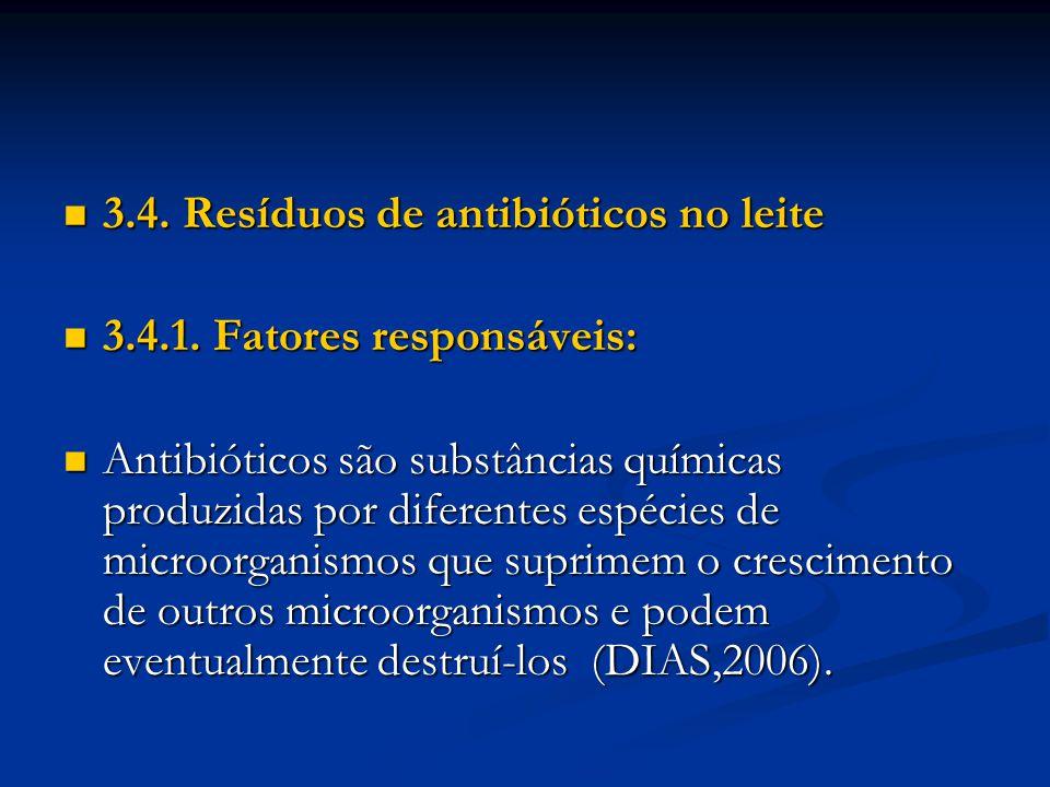 3.4. Resíduos de antibióticos no leite
