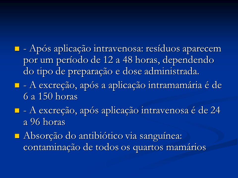 - Após aplicação intravenosa: resíduos aparecem por um período de 12 a 48 horas, dependendo do tipo de preparação e dose administrada.