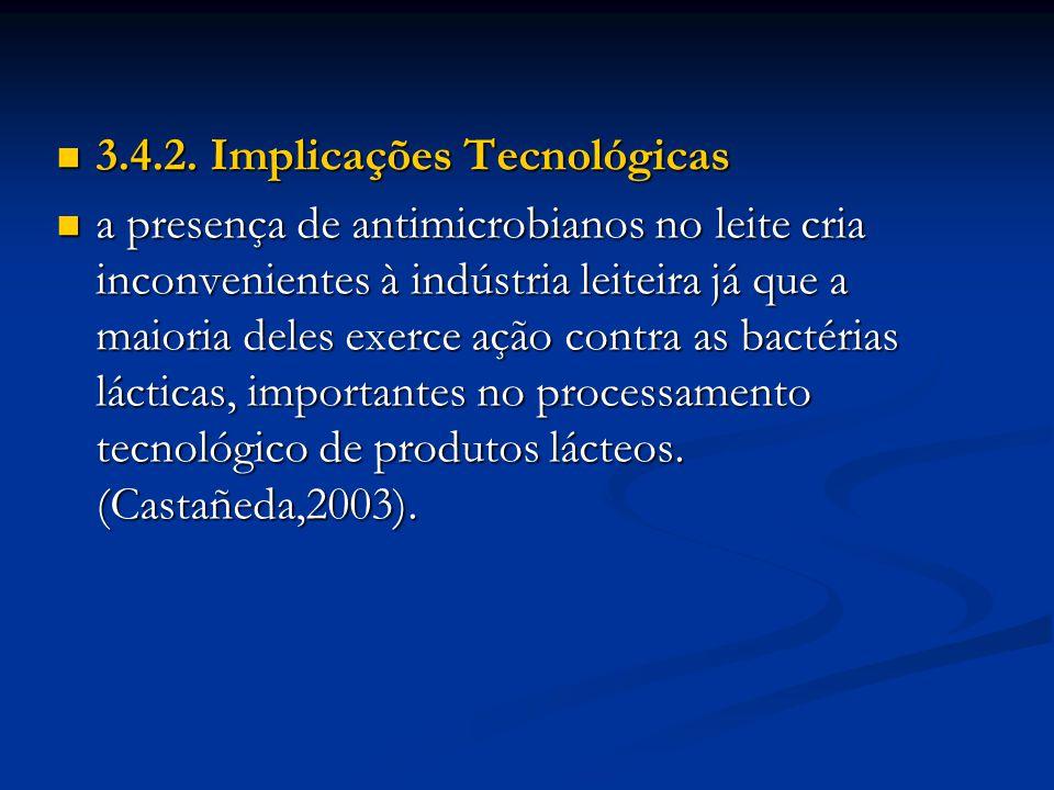 3.4.2. Implicações Tecnológicas